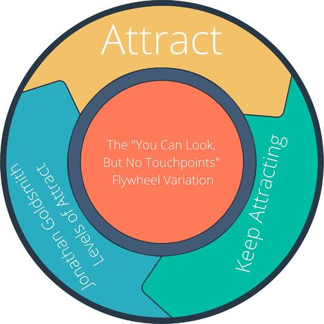 Attract (1)
