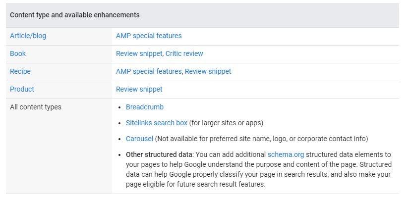 Content Types_Hubspot SEO Marketing