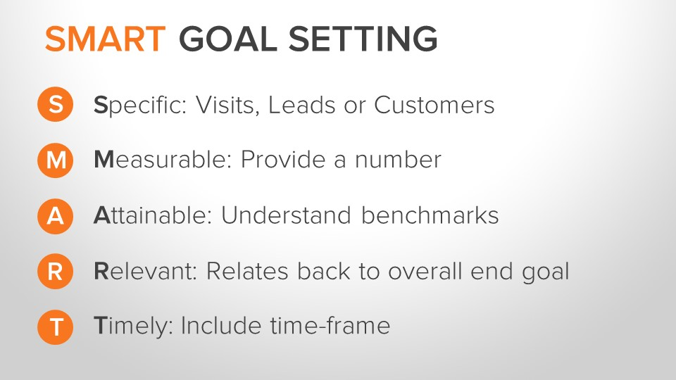 SMART goals_hubspot reporting
