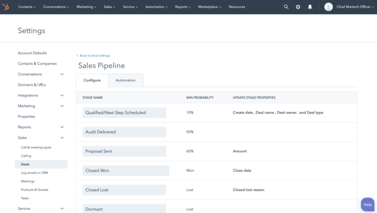 hubspot deals pipeline sales updates